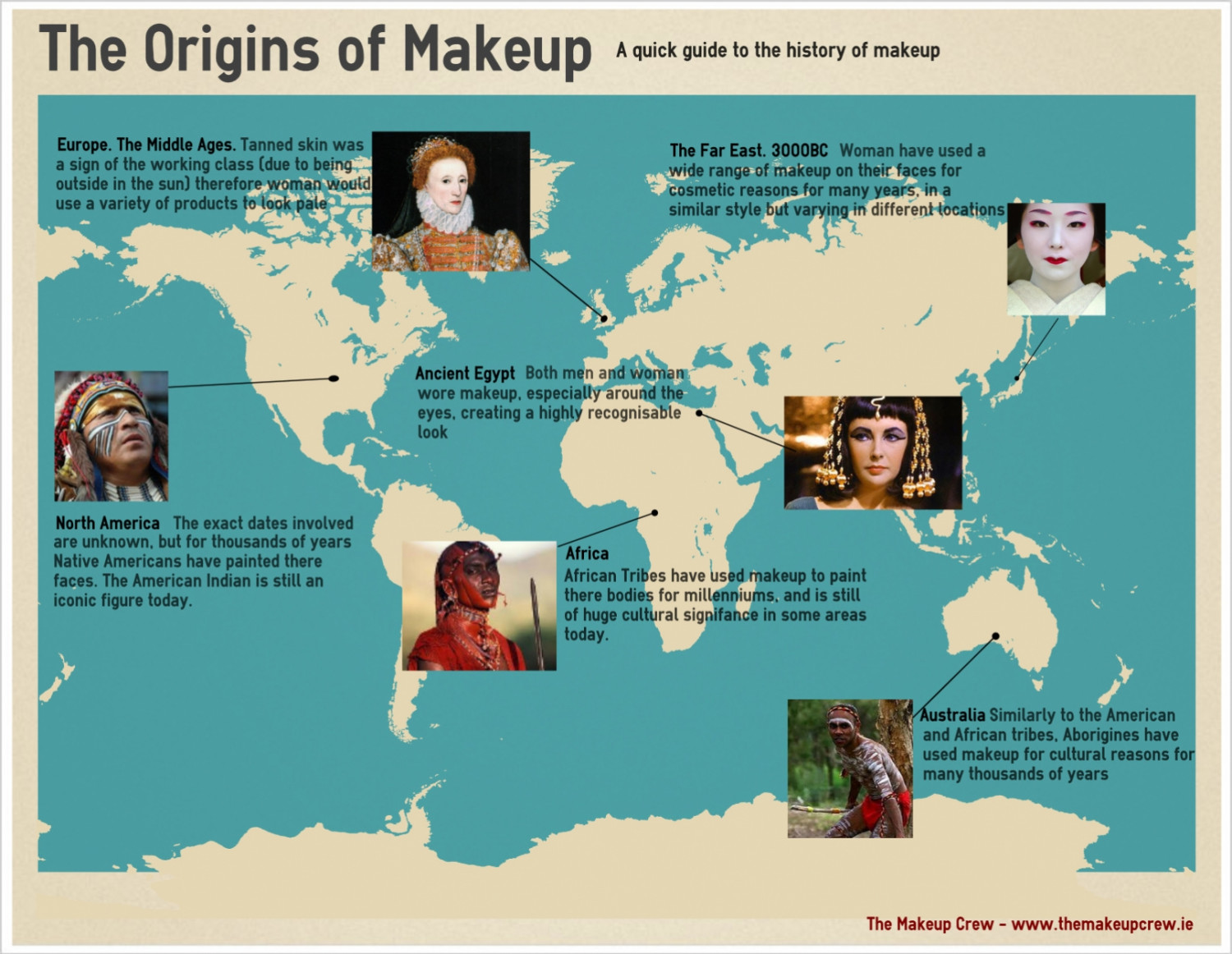 The Origins of Makeup Infographic