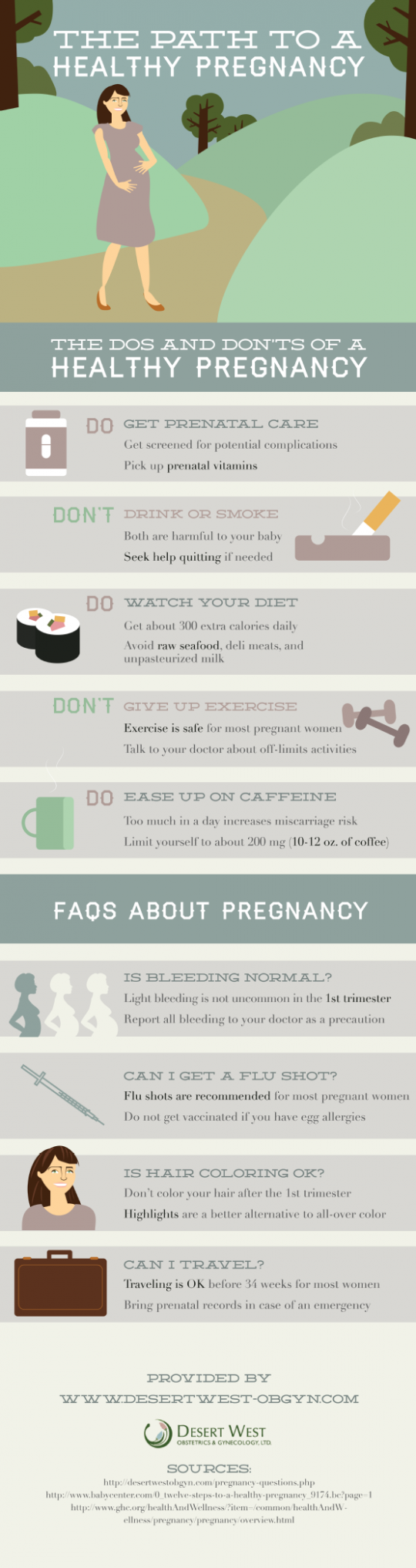 The Path to a Healthy Pregnancy