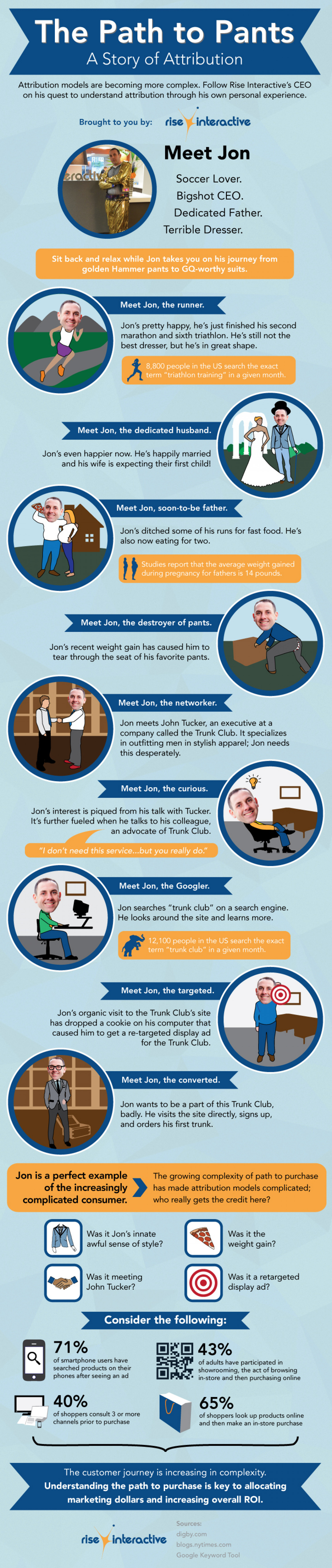 The Path to Pants- A story of Attribution Infographic