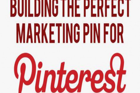 The Perfect Marketing Pins for Pinterest Infographic