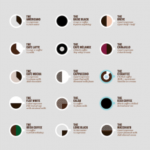 The Perfect Pour: A Citizen's Guide Infographic