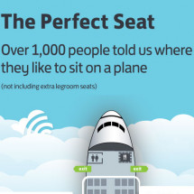 The Perfect Seat Infographic