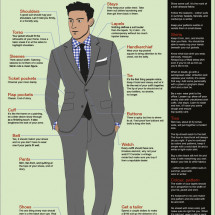 The Perfect Suit for the Modern Man Infographic