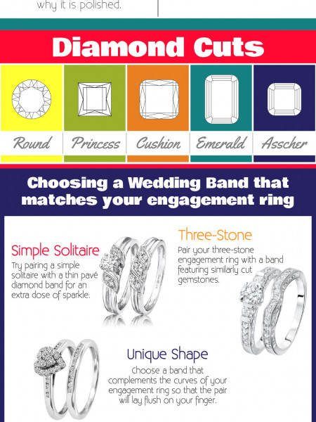 The Perfect Wedding Ring and Engagement Ring Infographic