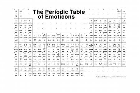 The Periodic Table of Emoticons Infographic