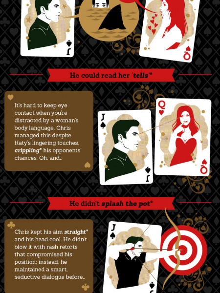 The Poker Guide to Seduction Infographic