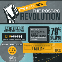 The Post-PC Revolution Infographic