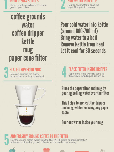 The Pour Over Coffee Brewing Guide Infographic