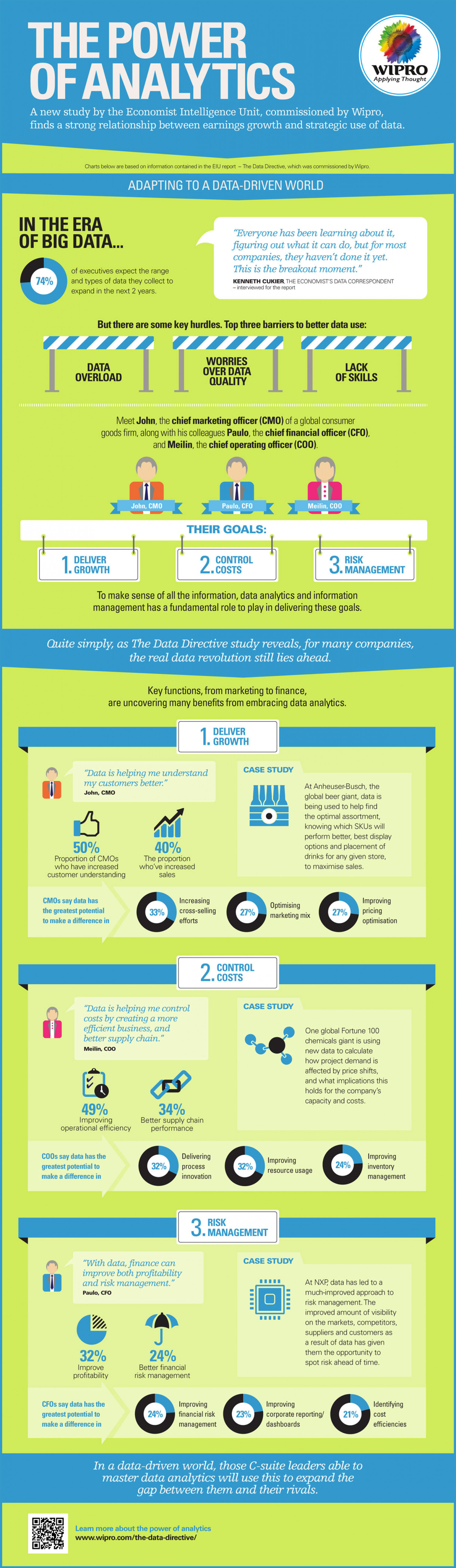 The Power of Analytics Infographic