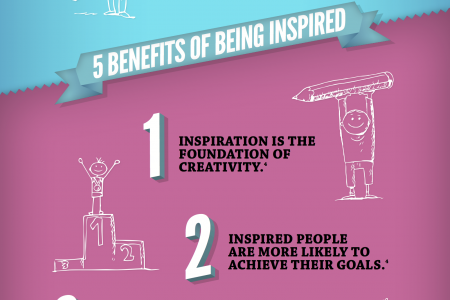 The Power of Inspiration Infographic