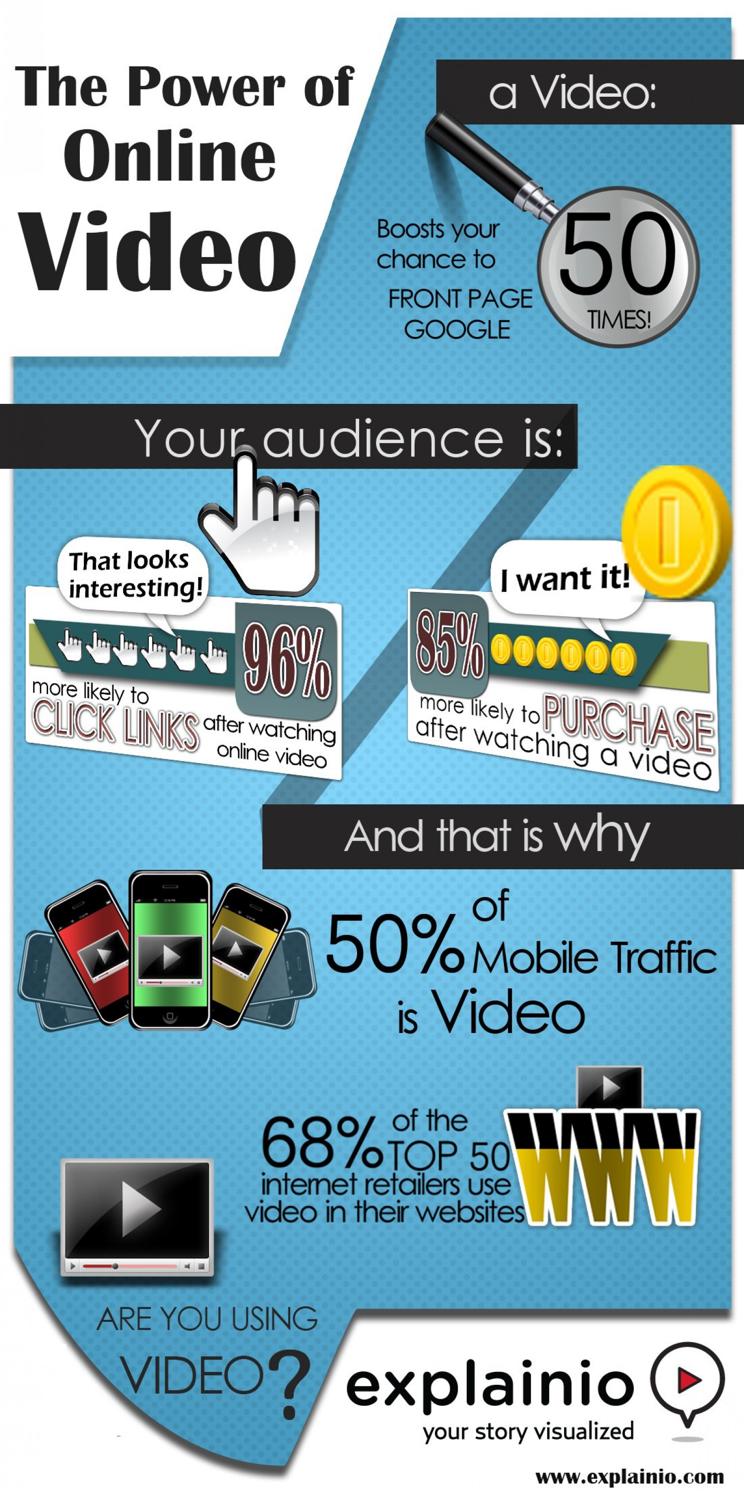 The Power of Online Videos Infographic