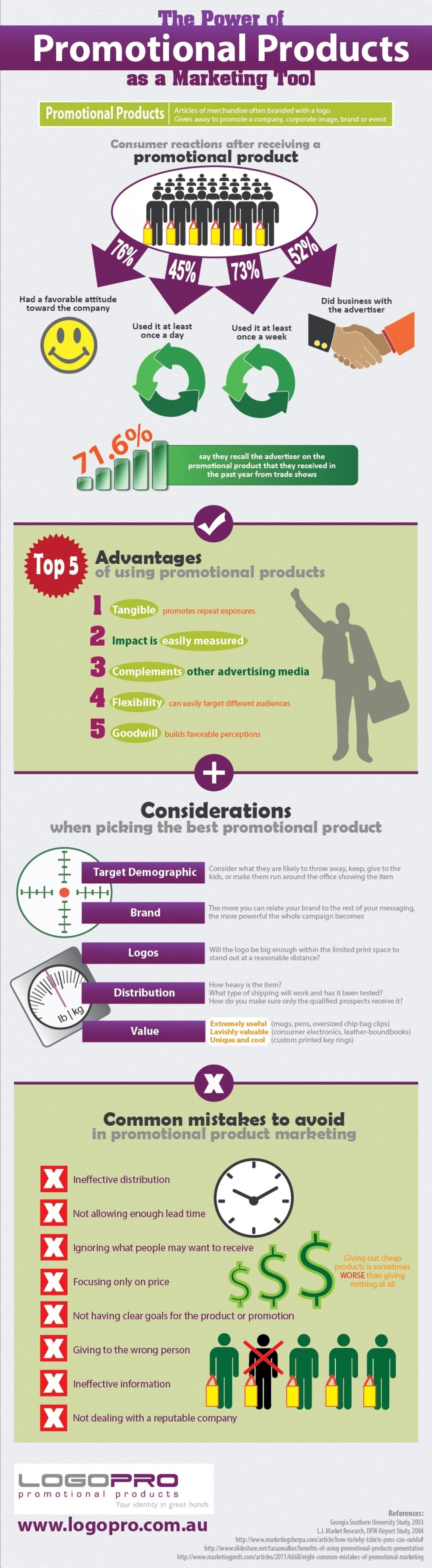 The Power of Promotional Products as a Marketing Tool Infographic