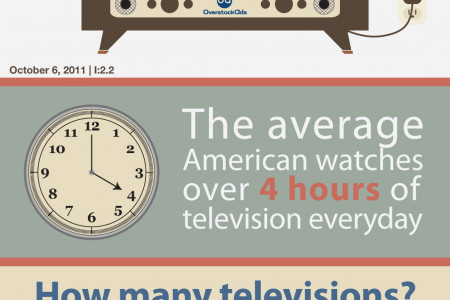 The Power of Television  Infographic