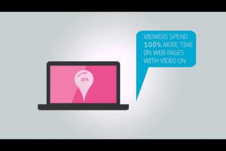 Harness the Power of Videos Infographic