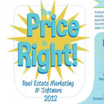 The Price is Right Infographic