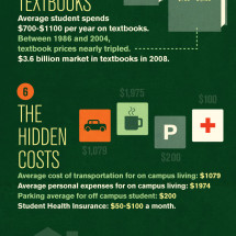The Price of College Infographic