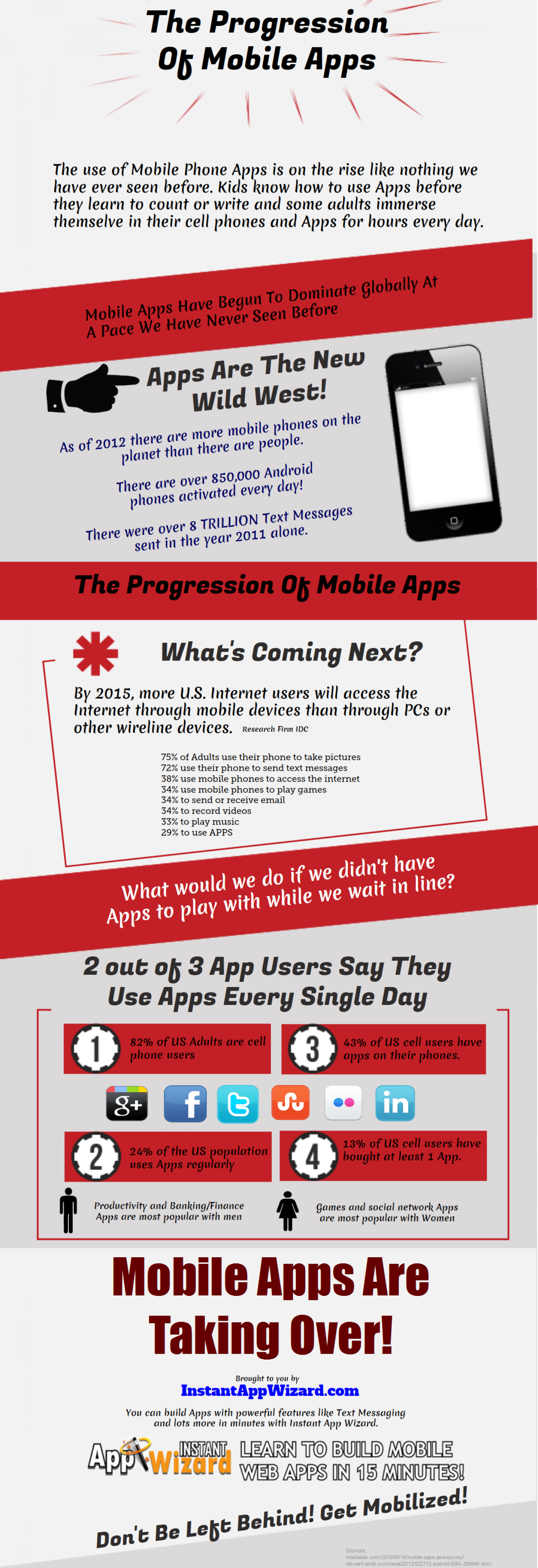 The Progression Of Mobile Apps Infographic