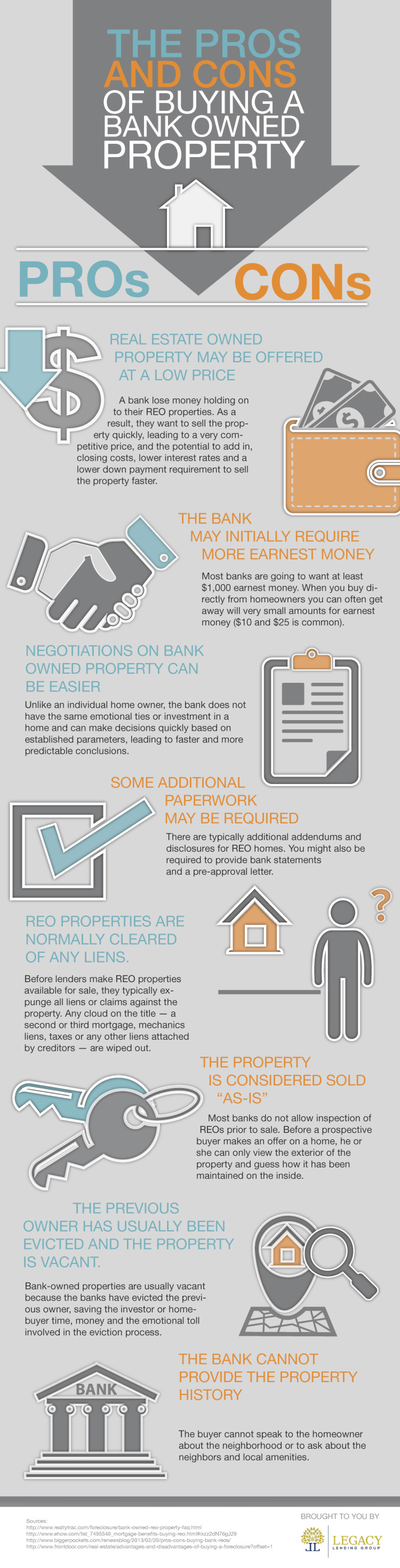 The Pros and Cons of Buying a Bank Owned Property Infographic