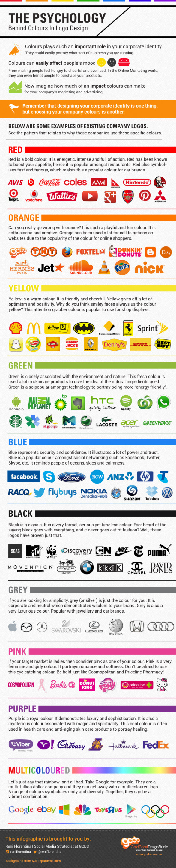 The Psychology Behind Colours In Logo Design