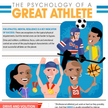 The Psychology of a Great Athlete Infographic