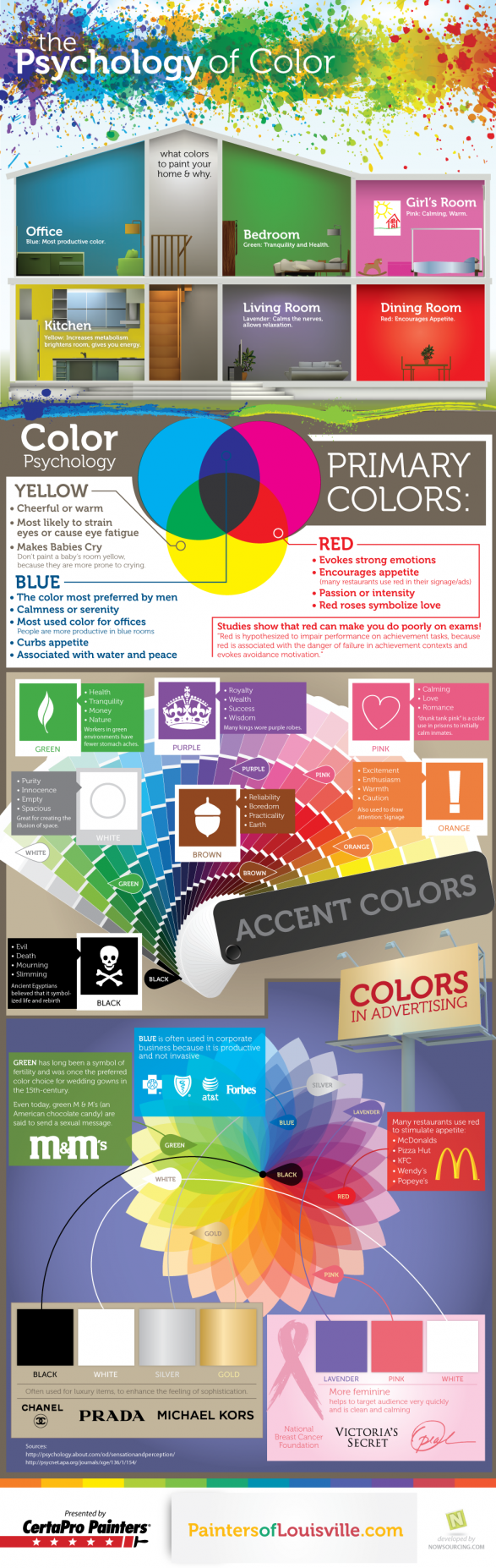 the psychology of color 502910d4ea7bd w587 The Psychology of Color (Infographic)