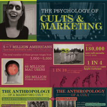 The Psychology of Cults & Marketing Infographic