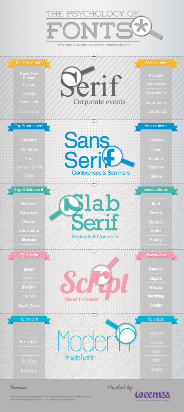 The Psychology Of Fonts  Fonts For A Resume