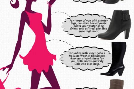 The Pursuit Of The Perfect Winter Boots Infographic