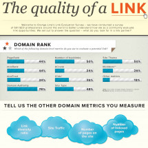 The Quality of a Link Infographic