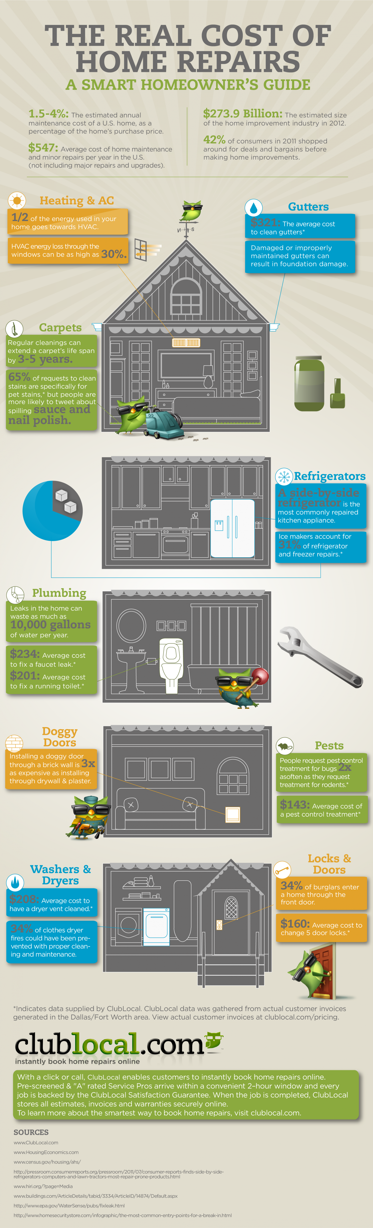 The Real Cost of Home Repair: A Smart Homeowner