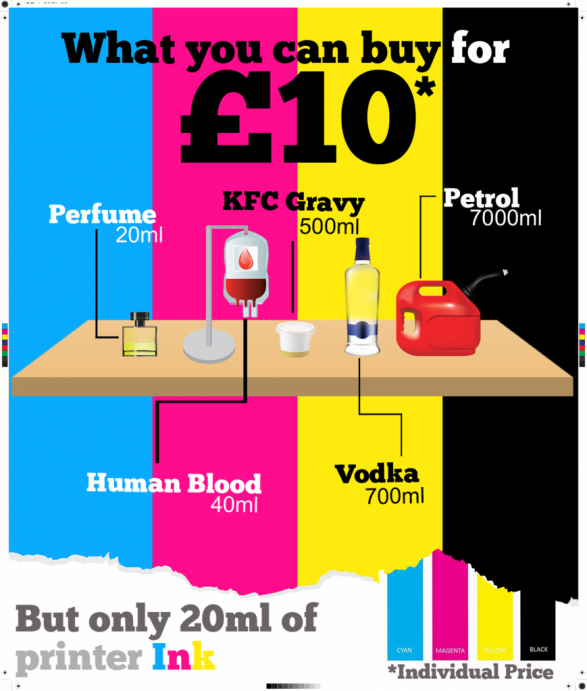 The Real Cost of Printer Ink