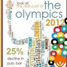 The real of The Olympics Infographic