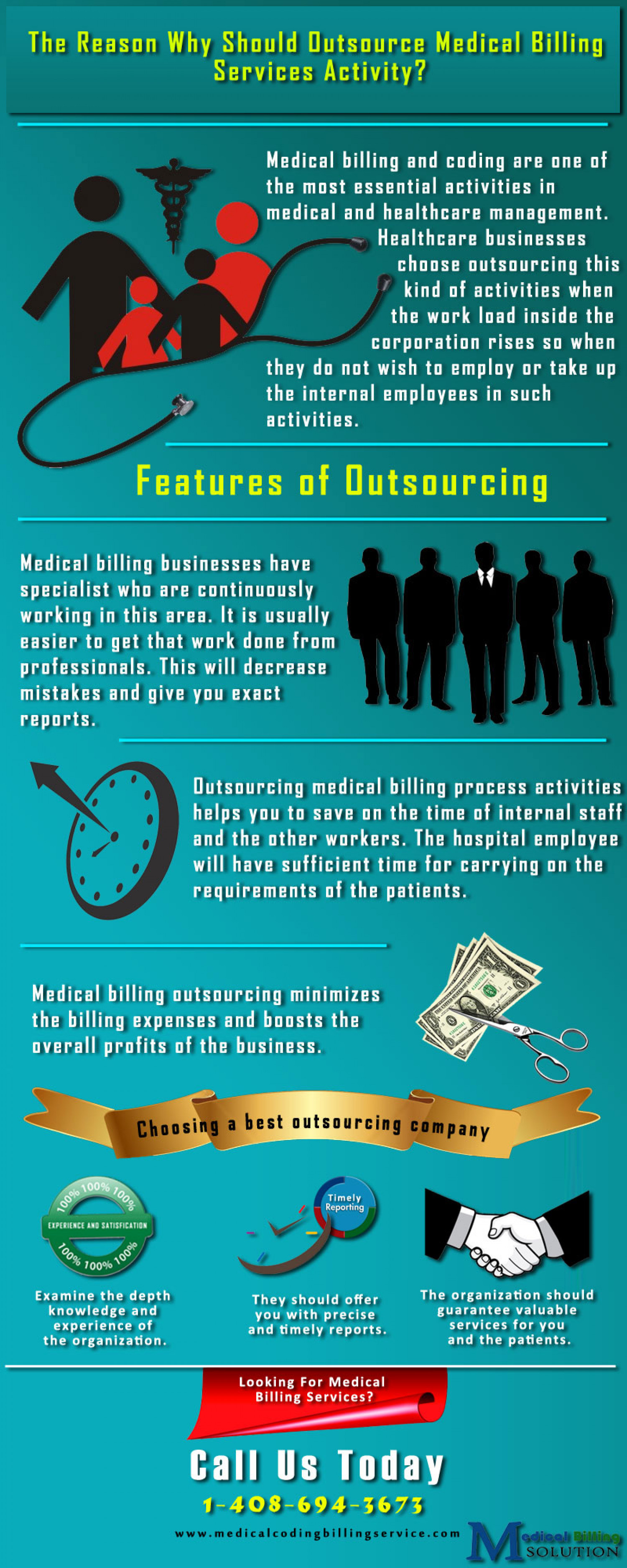 The Reason Why Should Outsource Medical Billing Services Activity? Infographic