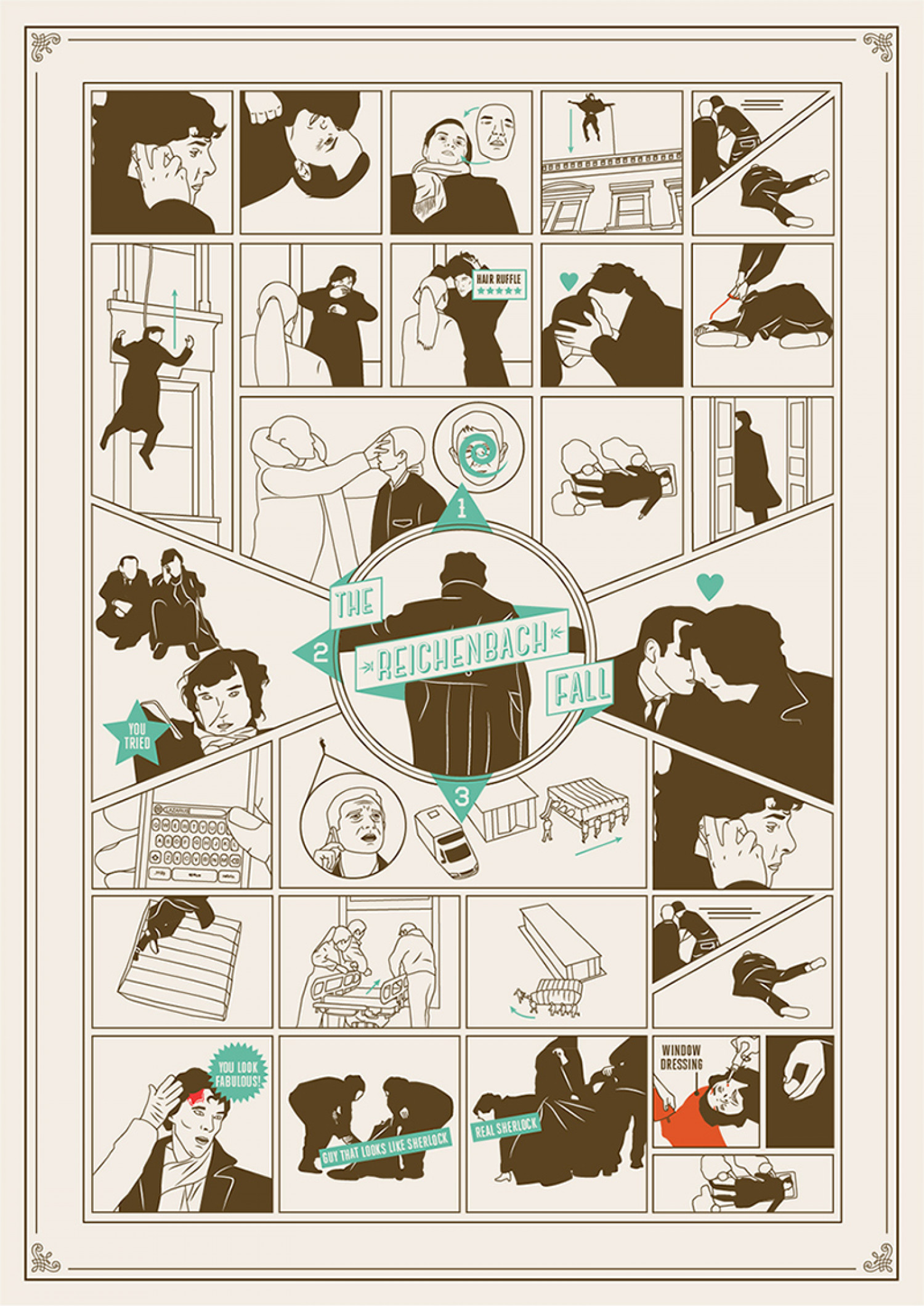 The Reichenbach Fall Guide Infographic