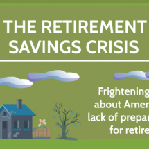The Retirement Savings Crisis Infographic