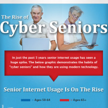 The Rise of Cyber Seniors Infographic
