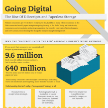 The Rise of E-Receipts and Paperless Storage Infographic
