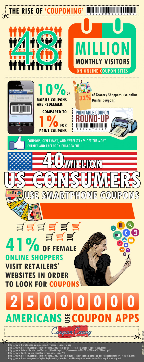 The Rise of Online Coupons