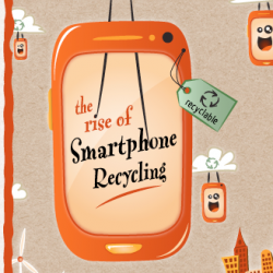 The Rise of Smartphone Recycling | Visual.ly