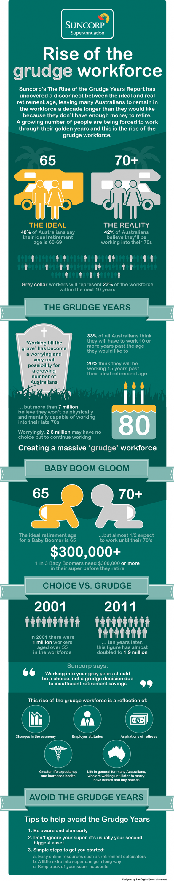 The Rise of the Grudge Workforce