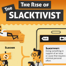 The Rise of the Slacktivist Infographic