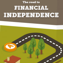 The Road to Financial Independence Infographic
