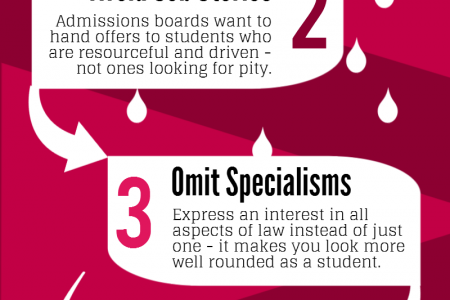 The Road to Law School Infographic