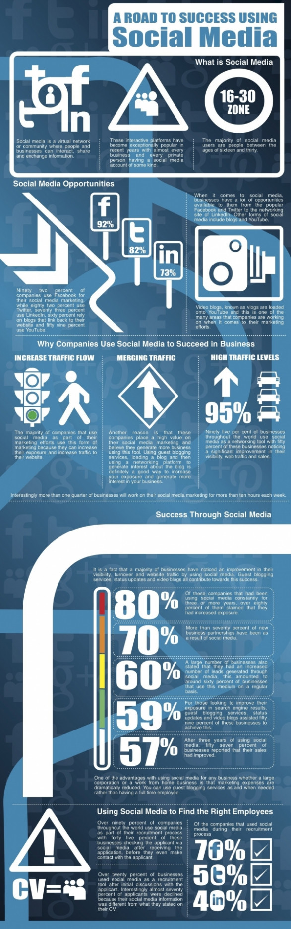 The Road to Success Using Social Media