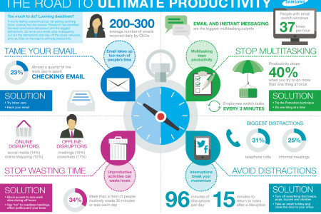 The Road To Ultimate Productivity  Infographic