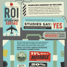 The ROI Of Studying Abroad Infographic