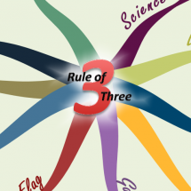 The Rule of Three Infographic