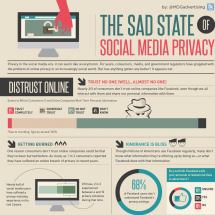 The Sad State of Social Media Privacy Infographic