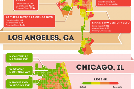 The Safest and Less Safe Neighborhoods in America Infographic