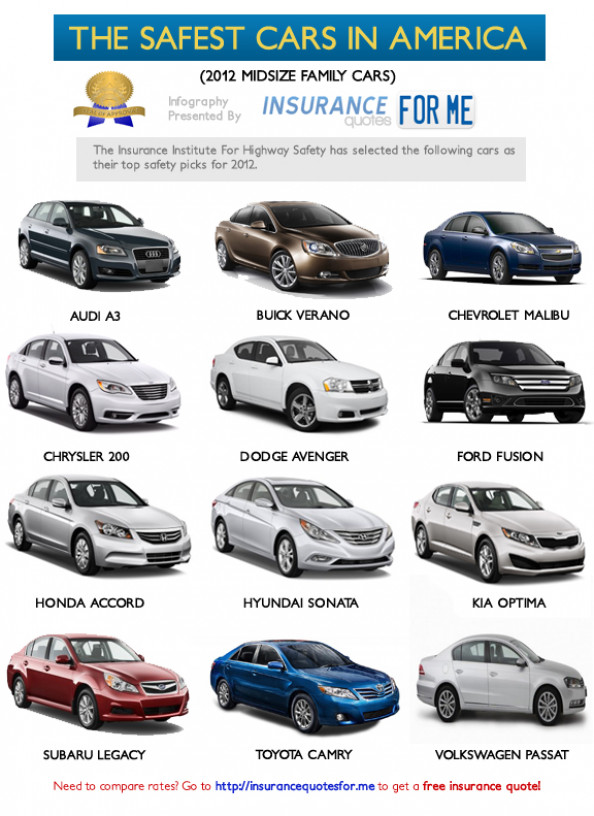 The Safest Cars in America Infographic